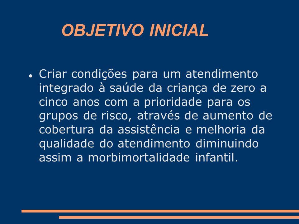 DOENÇAS PREVALENTES NA INFÂNCIA O manual do AIDPI é destinado principalmente a profissionais de saúde que atendem crianças nos serviços de atenção básica no Brasil.