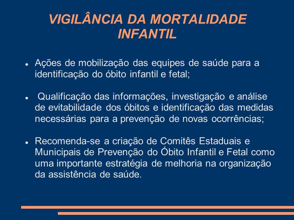 VIGILÂNCIA DA MORTALIDADE INFANTIL Ações de mobilização das equipes de saúde para a identificação do óbito infantil e fetal; Qualificação das informaç