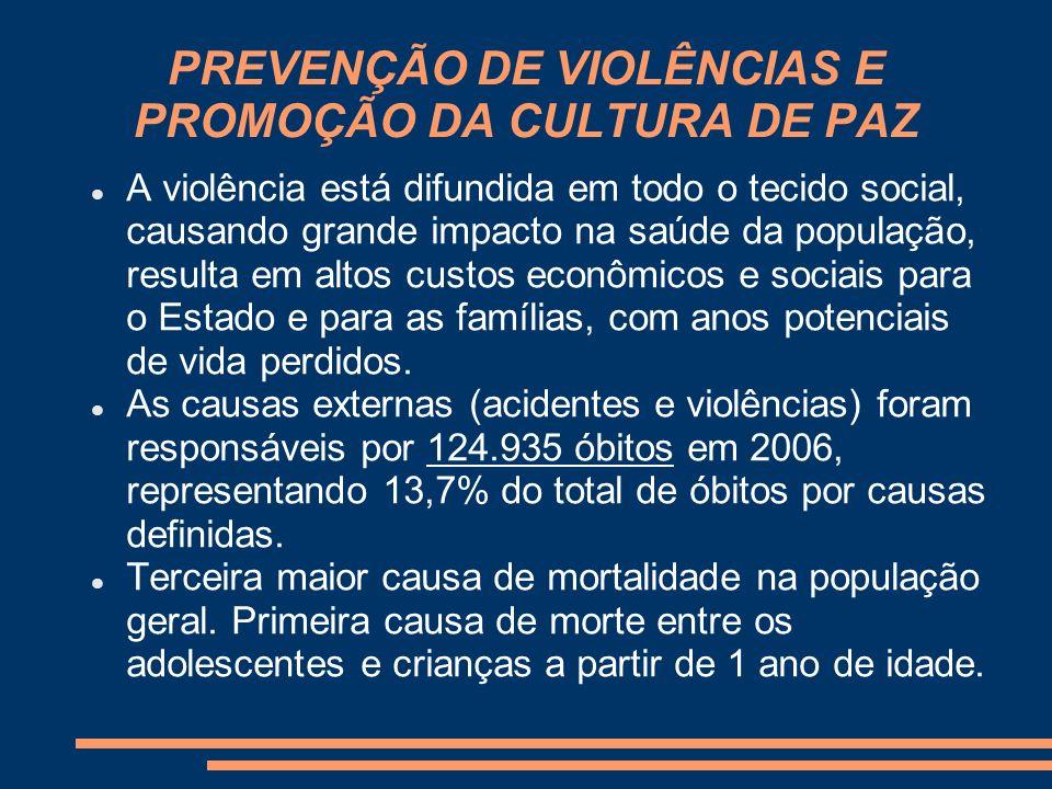 PREVENÇÃO DE VIOLÊNCIAS E PROMOÇÃO DA CULTURA DE PAZ A violência está difundida em todo o tecido social, causando grande impacto na saúde da população