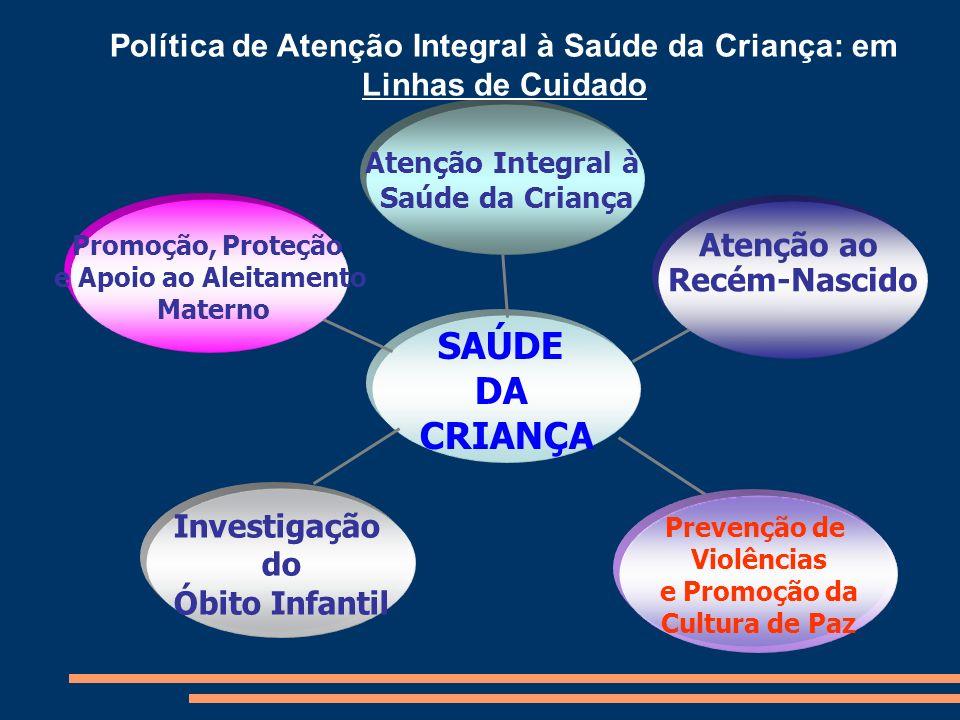 Destaques para a abordagem prioritária 1 - PROMOÇÃO DO NASCIMENTO SAUDÁVEL; 2 - ACOMPANHAMENTO DO RECÉM-NASCIDO DE RISCO; 3 - ACOMPANHAMENTO DO CRESCIMENTO E DESENVOLVIMENTO E IMUNIZAÇÃO; 4 - PROMOÇÃO DO ALEITAMENTO MATERNO E ALIMENTAÇÃO SAUDÁVEL: ATENÇÃO AOS DISTÚRBIOS NUTRICIONAIS E ANEMIAS CARENCIAIS; 5 - ABORDAGEM DAS DOENÇAS RESPIRATÓRIAS E INFECCIOSAS.