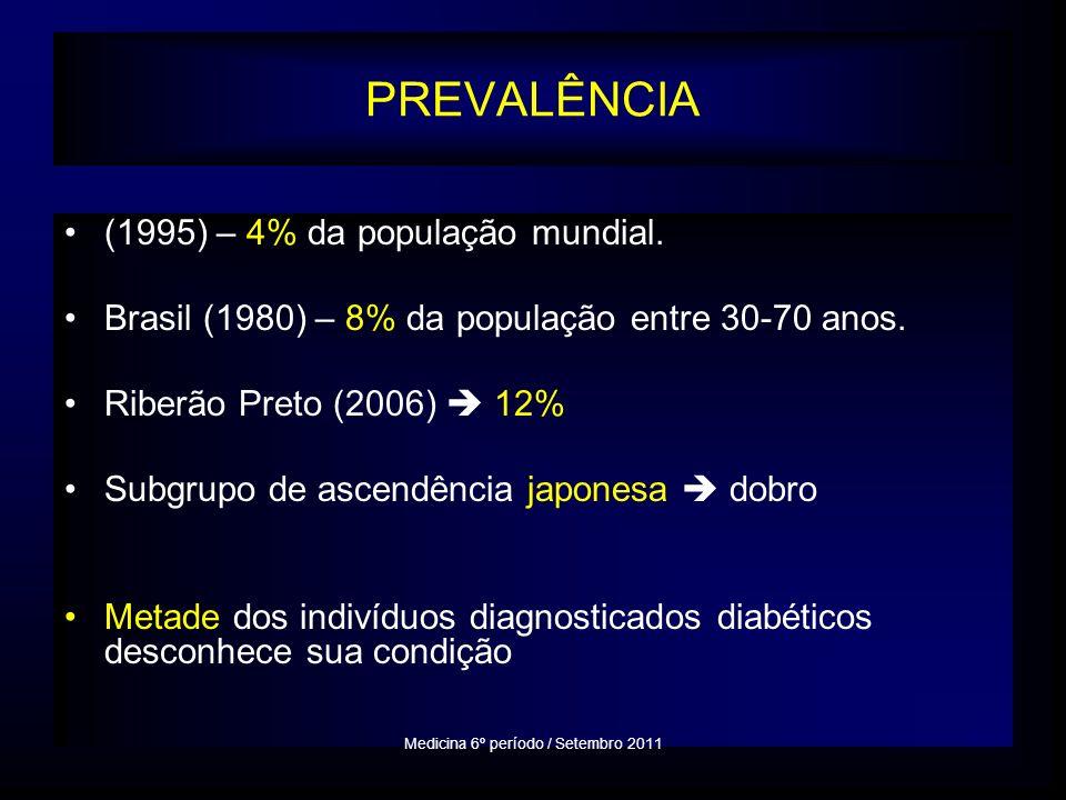 PREVALÊNCIA (1995) – 4% da população mundial.Brasil (1980) – 8% da população entre 30-70 anos.