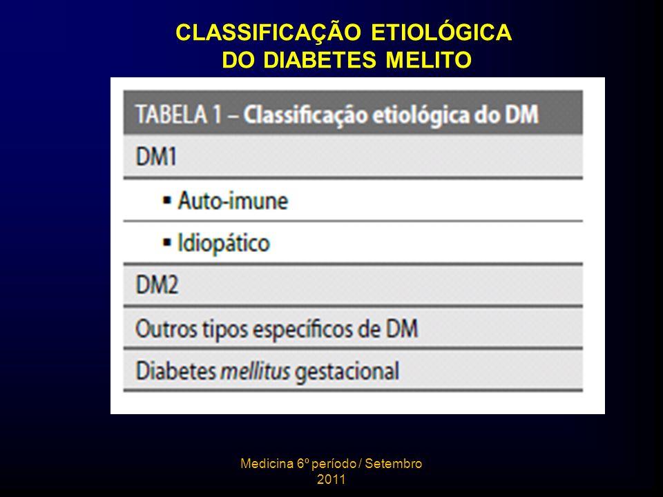 Medicina 6º período / Setembro 2011 CLASSIFICAÇÃO ETIOLÓGICA DO DIABETES MELITO