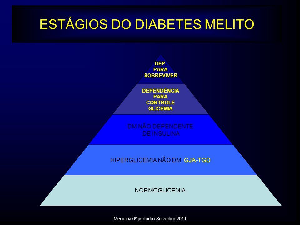 ESTÁGIOS DO DIABETES MELITO DEP.