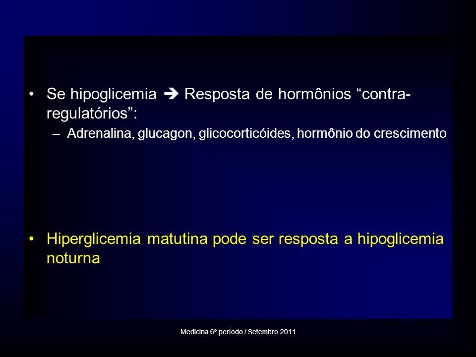 Se hipoglicemia Resposta de hormônios contra- regulatórios: –Adrenalina, glucagon, glicocorticóides, hormônio do crescimento Hiperglicemia matutina pode ser resposta a hipoglicemia noturna Medicina 6º período / Setembro 2011