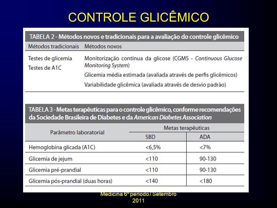 CONTROLE GLICÊMICO