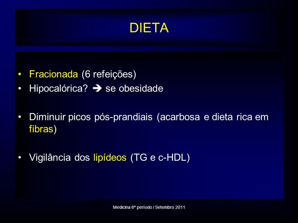 DIETA Fracionada (6 refeições) Hipocalórica.