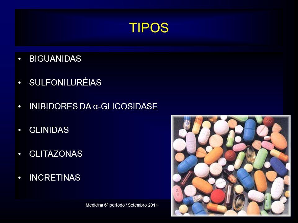 TIPOS BIGUANIDAS SULFONILURÉIAS INIBIDORES DA α-GLICOSIDASE GLINIDAS GLITAZONAS INCRETINAS Medicina 6º período / Setembro 2011