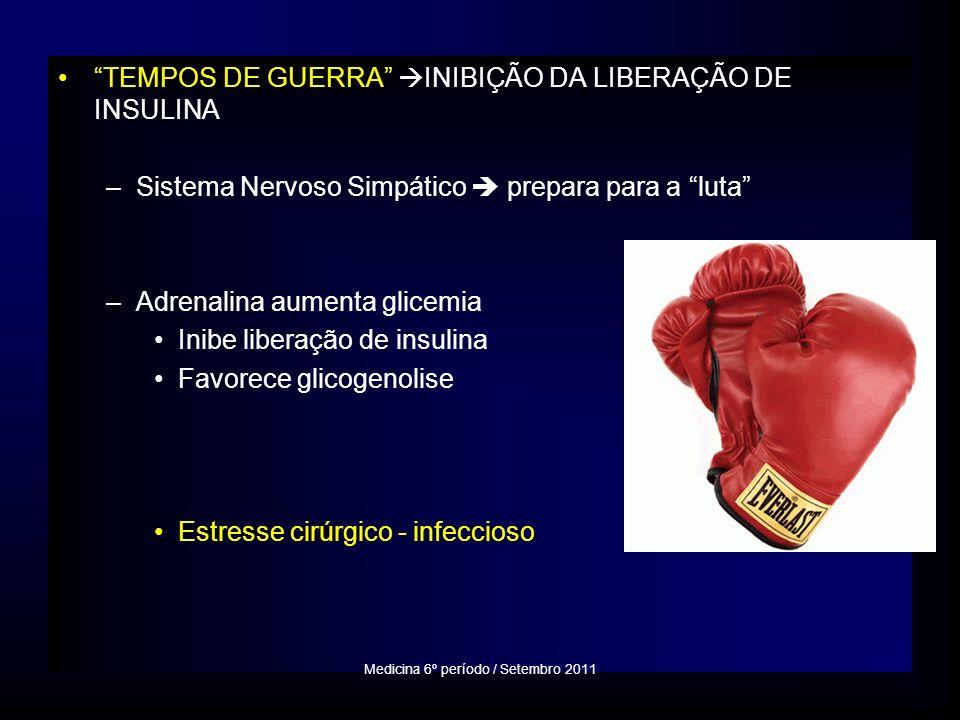 TEMPOS DE GUERRA INIBIÇÃO DA LIBERAÇÃO DE INSULINA –Sistema Nervoso Simpático prepara para a luta –Adrenalina aumenta glicemia Inibe liberação de insulina Favorece glicogenolise Estresse cirúrgico - infeccioso Medicina 6º período / Setembro 2011