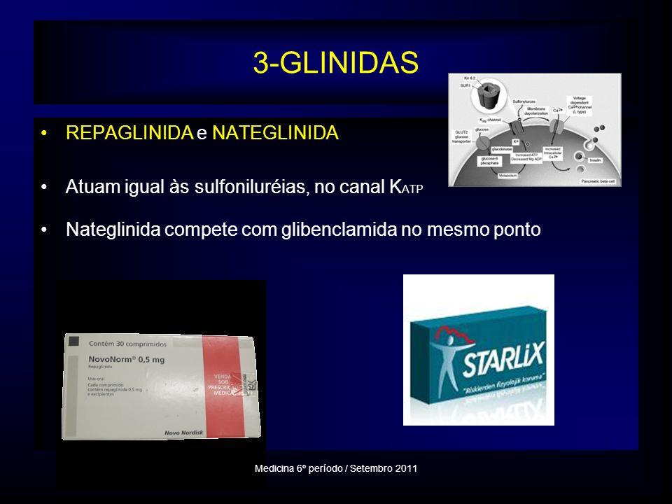 3-GLINIDAS REPAGLINIDA e NATEGLINIDA Atuam igual às sulfoniluréias, no canal K ATP Nateglinida compete com glibenclamida no mesmo ponto Medicina 6º período / Setembro 2011