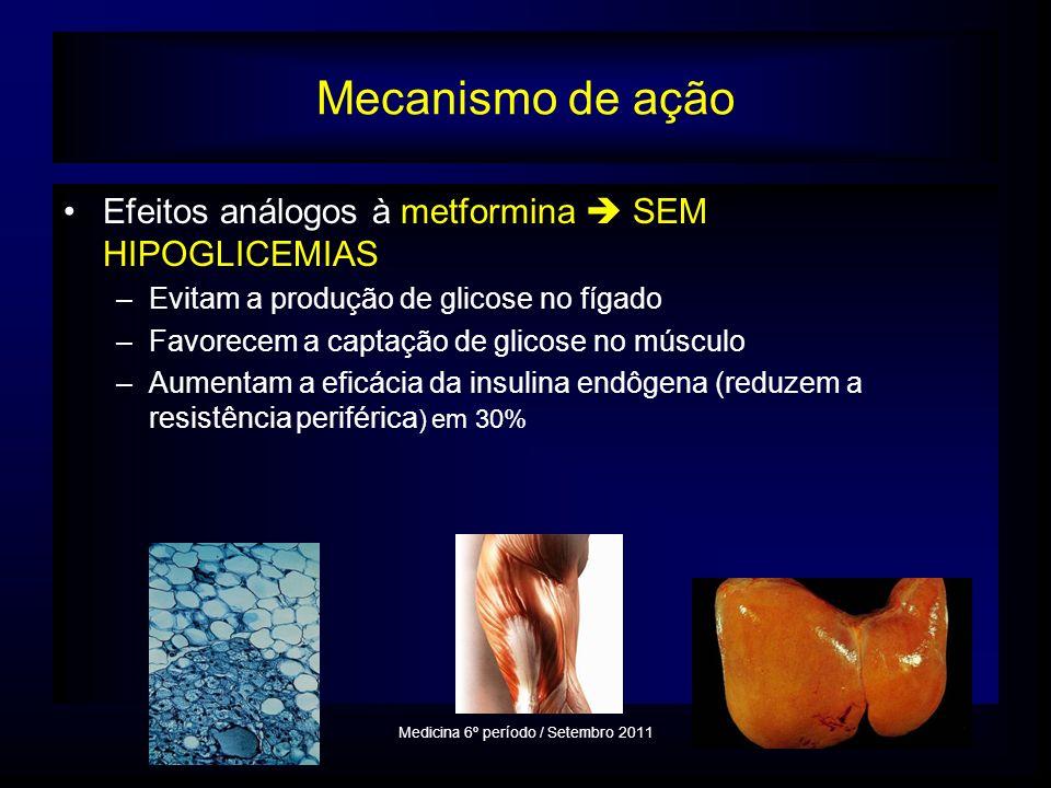 Mecanismo de ação Efeitos análogos à metformina SEM HIPOGLICEMIAS –Evitam a produção de glicose no fígado –Favorecem a captação de glicose no músculo –Aumentam a eficácia da insulina endôgena (reduzem a resistência periférica ) em 30% Medicina 6º período / Setembro 2011