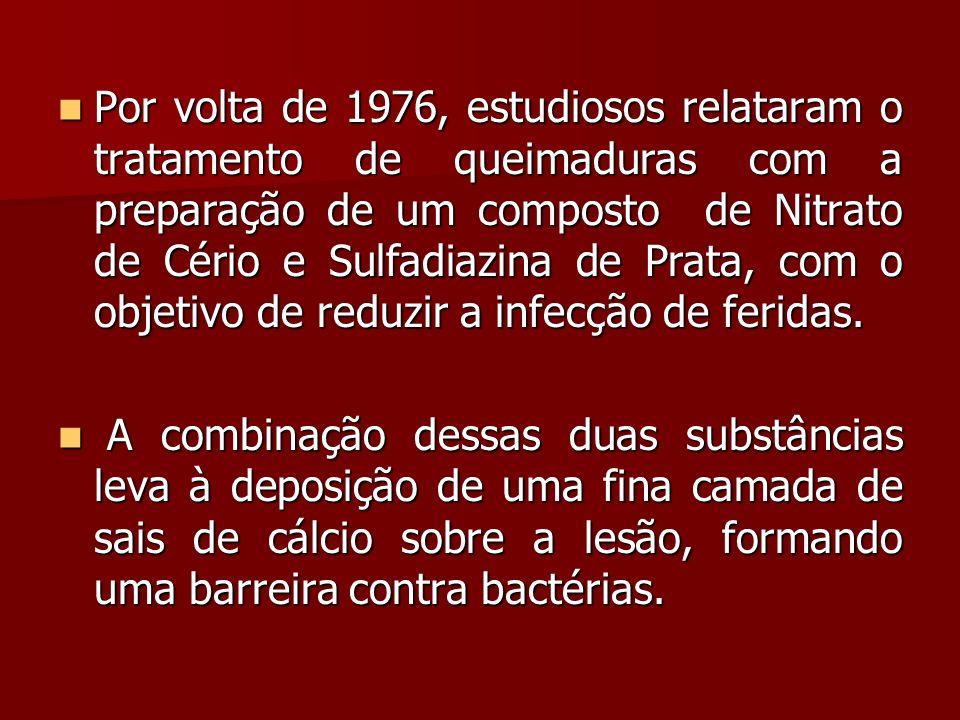 Por volta de 1976, estudiosos relataram o tratamento de queimaduras com a preparação de um composto de Nitrato de Cério e Sulfadiazina de Prata, com o