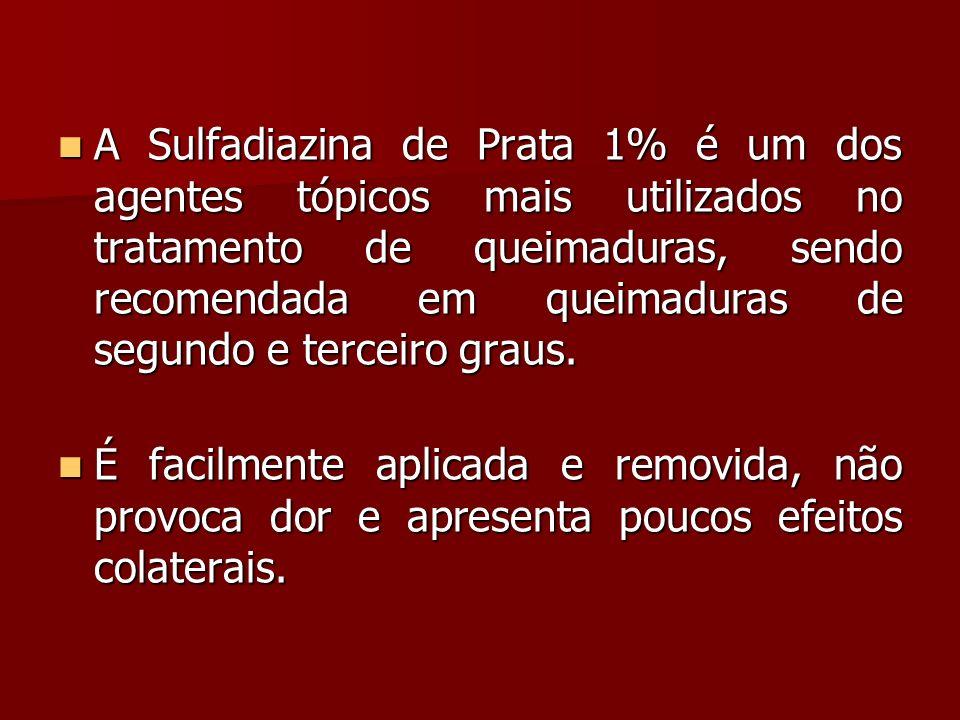 A Sulfadiazina de Prata 1% é um dos agentes tópicos mais utilizados no tratamento de queimaduras, sendo recomendada em queimaduras de segundo e tercei