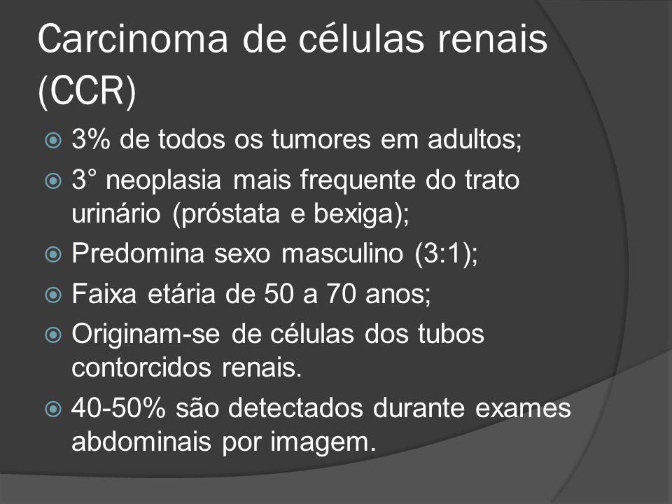 Carcinoma de células renais (CCR) 3% de todos os tumores em adultos; 3° neoplasia mais frequente do trato urinário (próstata e bexiga); Predomina sexo
