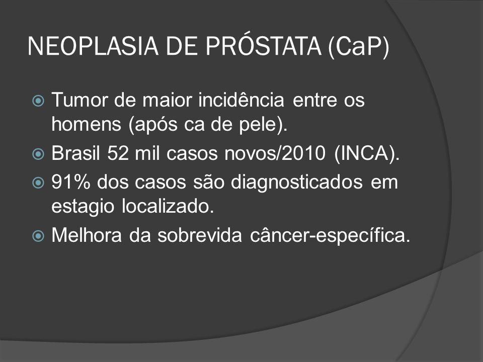 NEOPLASIA DE PRÓSTATA (CaP) Tumor de maior incidência entre os homens (após ca de pele). Brasil 52 mil casos novos/2010 (INCA). 91% dos casos são diag