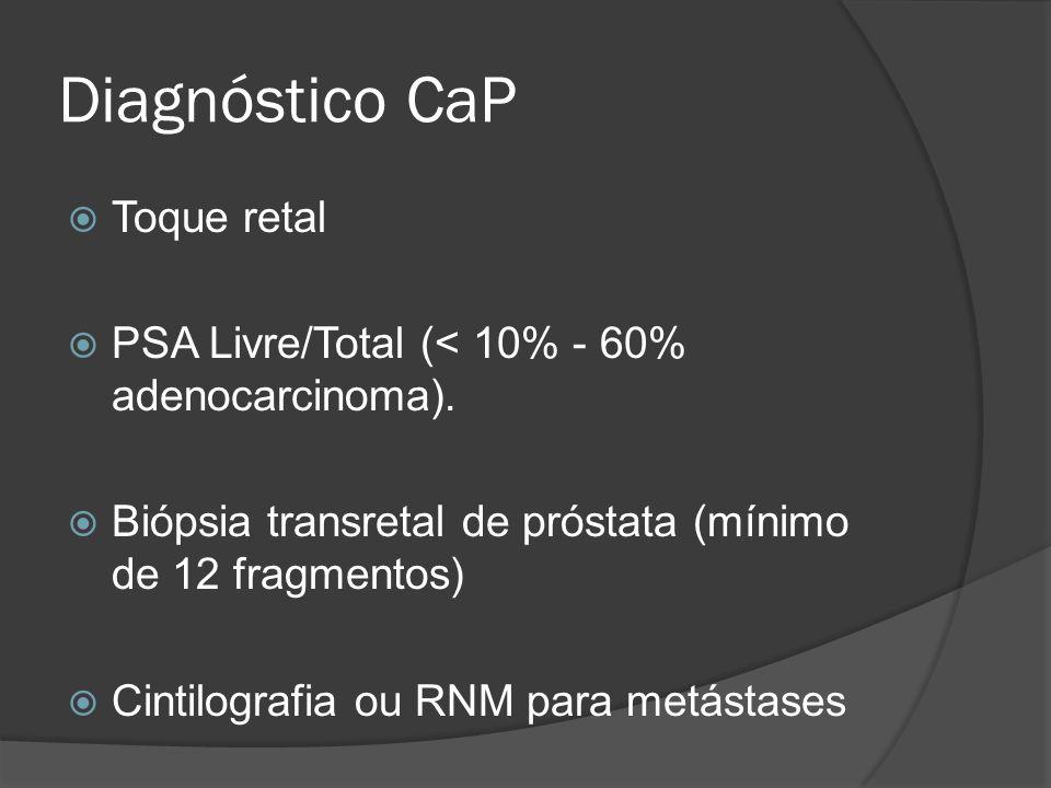 Diagnóstico CaP Toque retal PSA Livre/Total (< 10% - 60% adenocarcinoma). Biópsia transretal de próstata (mínimo de 12 fragmentos) Cintilografia ou RN