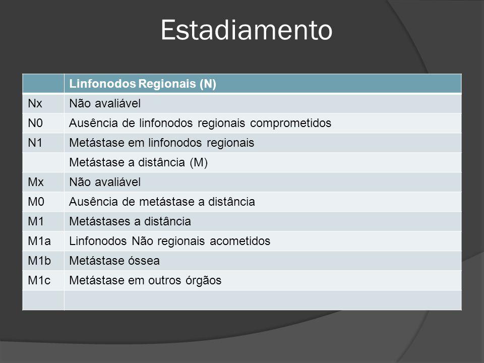 Estadiamento Linfonodos Regionais (N) NxNão avaliável N0Ausência de linfonodos regionais comprometidos N1Metástase em linfonodos regionais Metástase a