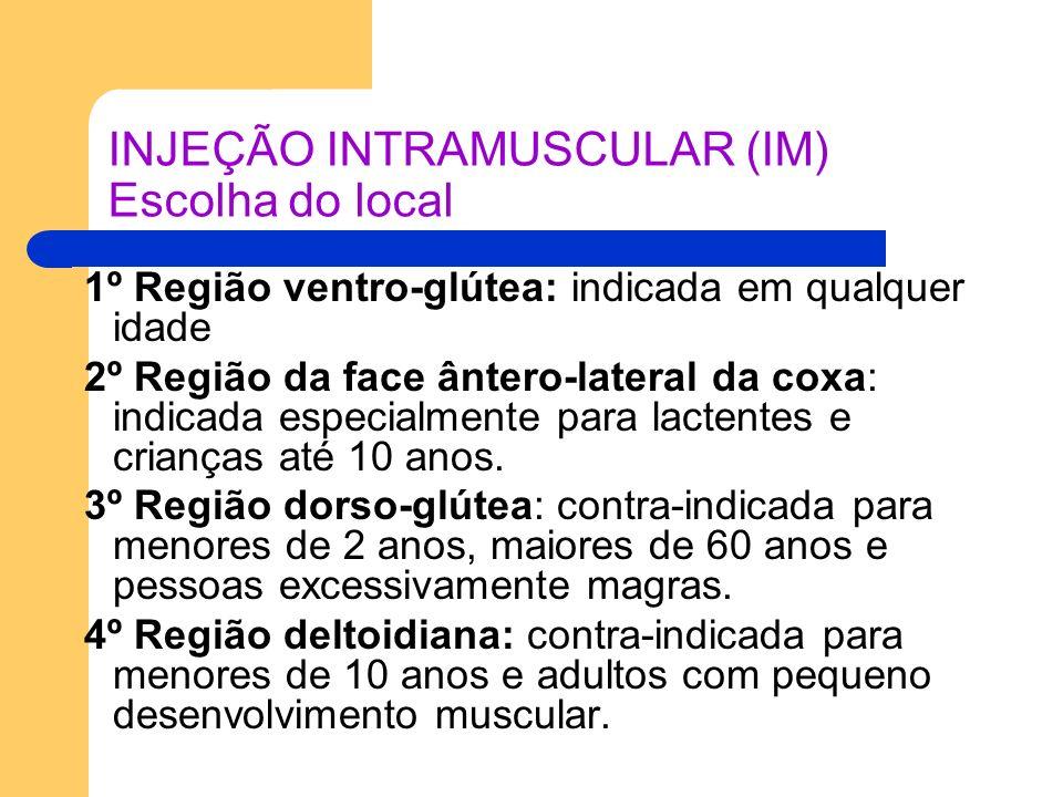 INJEÇÃO INTRAMUSCULAR (IM) Escolha do local 1º Região ventro-glútea: indicada em qualquer idade 2º Região da face ântero-lateral da coxa: indicada esp