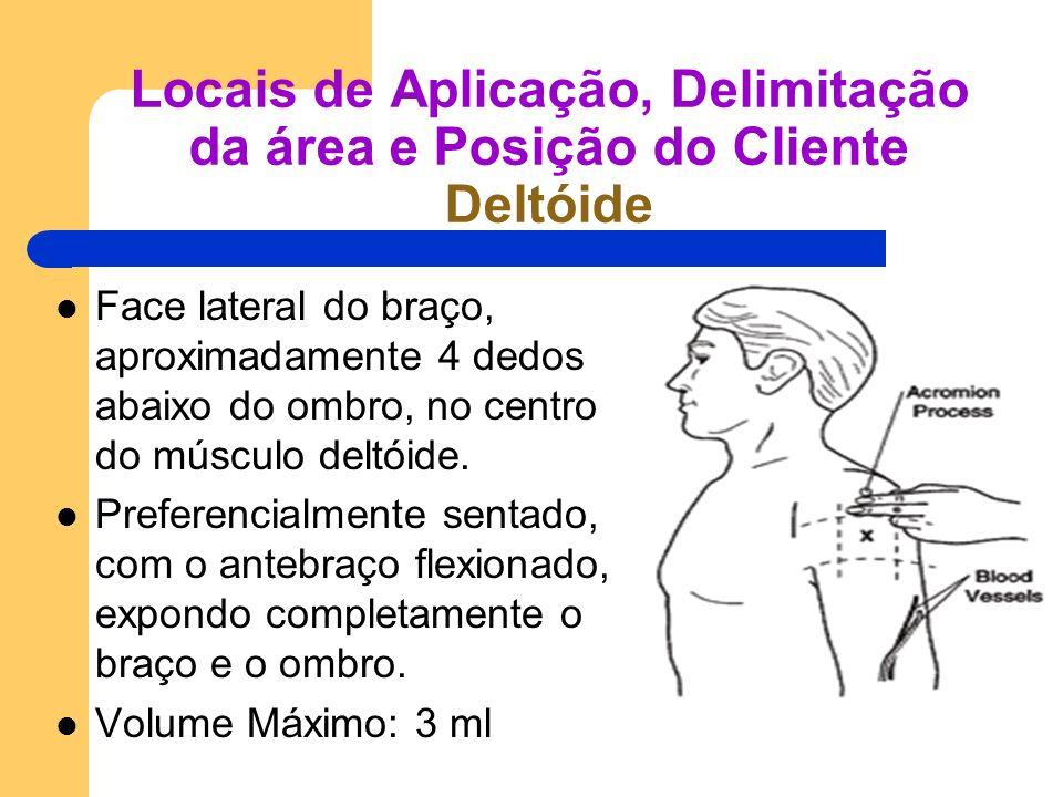 Locais de Aplicação, Delimitação da área e Posição do Cliente Deltóide Face lateral do braço, aproximadamente 4 dedos abaixo do ombro, no centro do mú
