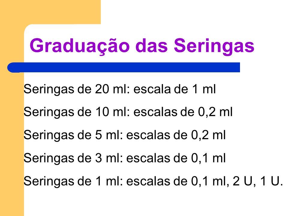 Graduação das Seringas Seringas de 20 ml: escala de 1 ml Seringas de 10 ml: escalas de 0,2 ml Seringas de 5 ml: escalas de 0,2 ml Seringas de 3 ml: es