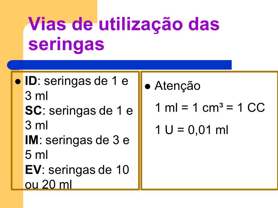 Vias de utilização das seringas ID: seringas de 1 e 3 ml SC: seringas de 1 e 3 ml IM: seringas de 3 e 5 ml EV: seringas de 10 ou 20 ml Atenção 1 ml =