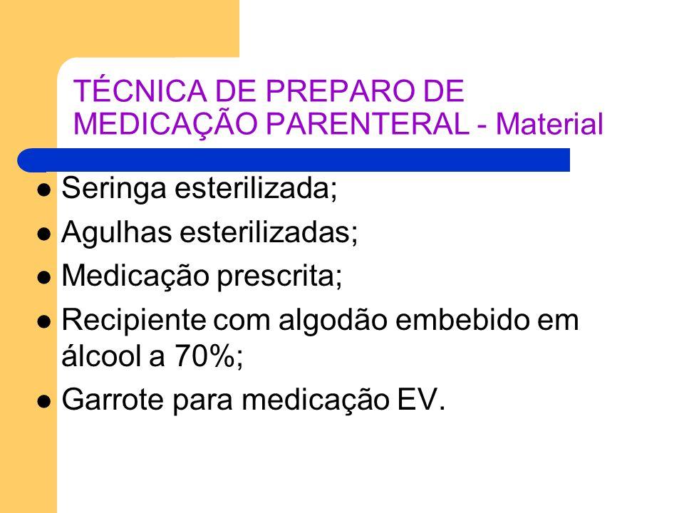 TÉCNICA DE PREPARO DE MEDICAÇÃO PARENTERAL - Material Seringa esterilizada; Agulhas esterilizadas; Medicação prescrita; Recipiente com algodão embebid