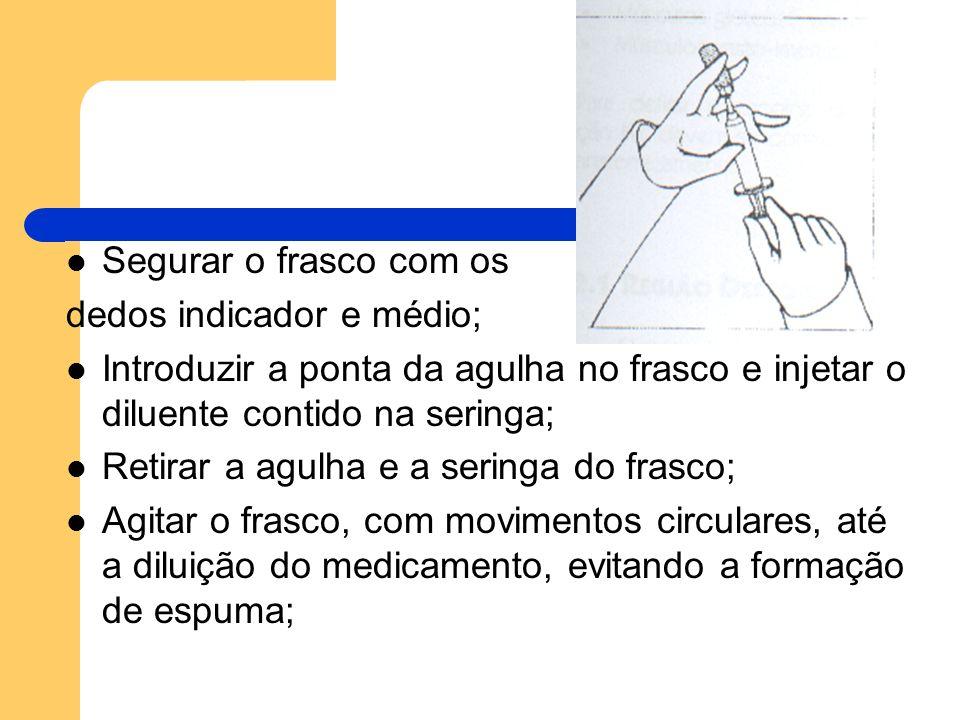 Segurar o frasco com os dedos indicador e médio; Introduzir a ponta da agulha no frasco e injetar o diluente contido na seringa; Retirar a agulha e a