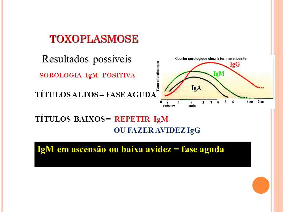 TOXOPLASMOSE TOXOPLASMOSE SOROLOGIA IgM POSITIVA Resultados possíveis IgM em ascensão ou baixa avidez = fase aguda investigação de infecção fetal (20
