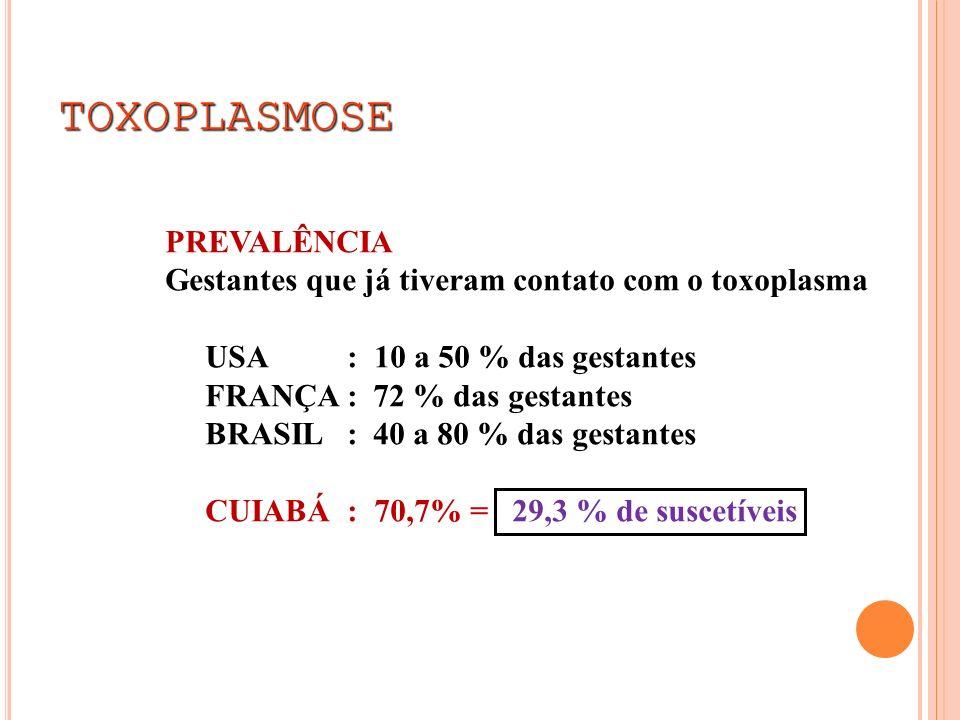 TOXOPLASMOSE PREVALÊNCIA Gestantes que já tiveram contato com o toxoplasma USA : 10 a 50 % das gestantes FRANÇA : 72 % das gestantes BRASIL : 40 a 80