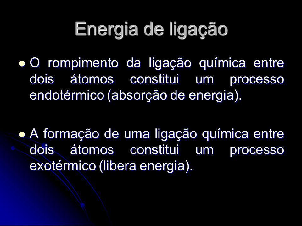Energia de ligação O rompimento da ligação química entre dois átomos constitui um processo endotérmico (absorção de energia). O rompimento da ligação