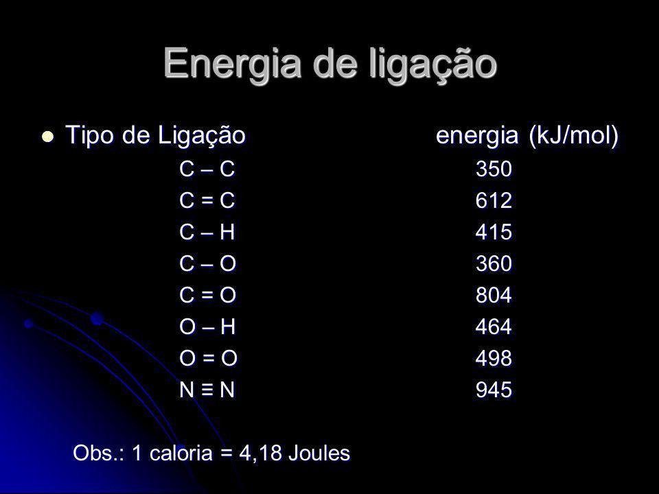 Energia de ligação Tipo de Ligaçãoenergia (kJ/mol) Tipo de Ligaçãoenergia (kJ/mol) C – C 350 C = C612 C – H415 C – O360 C = O804 O – H464 O = O498 N N