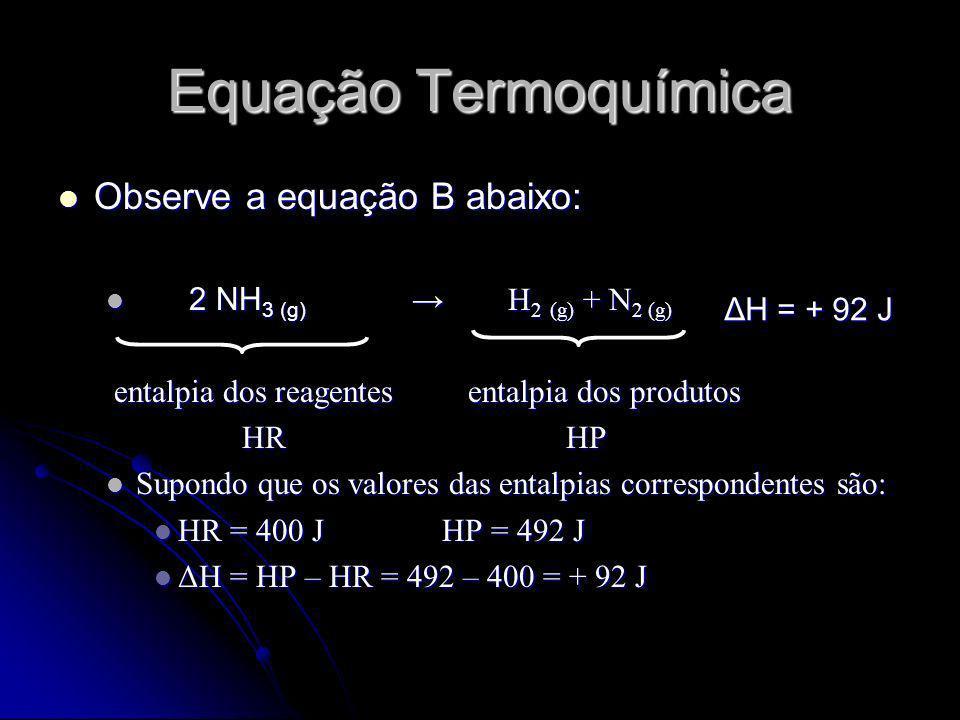 Equação Termoquímica Observe a equação B abaixo: Observe a equação B abaixo: 2 NH 3 (g) H 2 (g) + N 2 (g) 2 NH 3 (g) H 2 (g) + N 2 (g) entalpia dos re