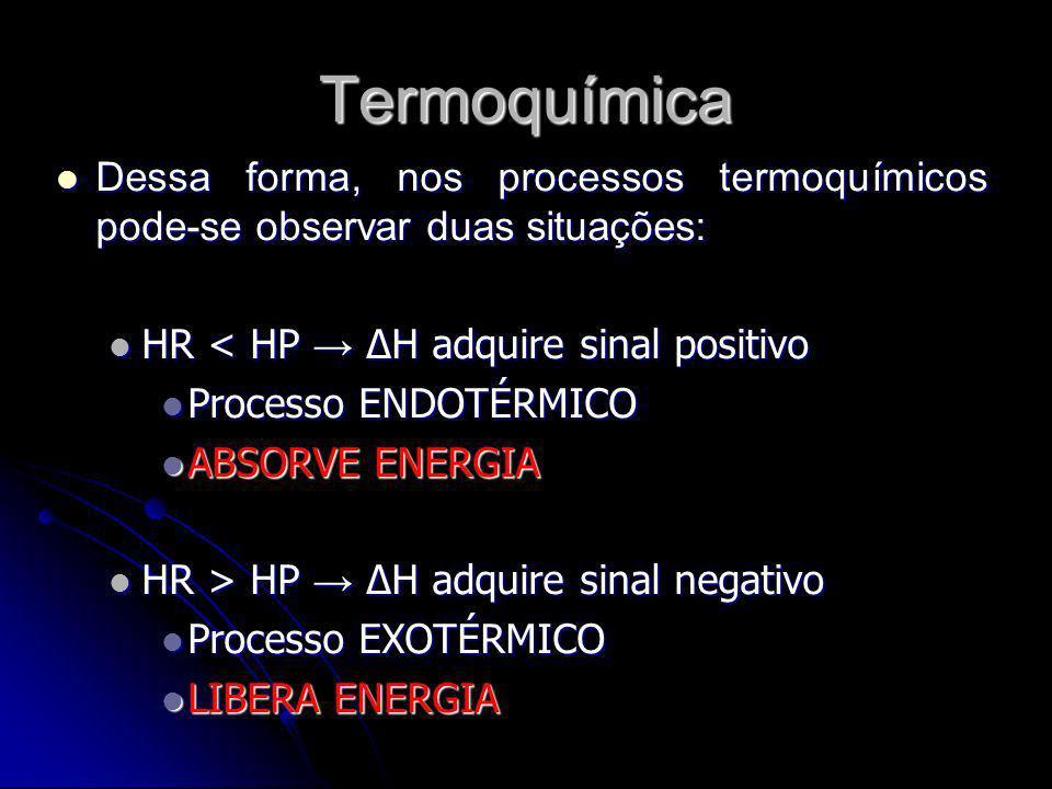 Termoquímica Dessa forma, nos processos termoquímicos pode-se observar duas situações: Dessa forma, nos processos termoquímicos pode-se observar duas