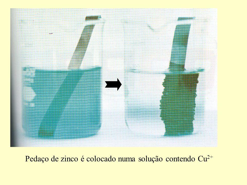 Pedaço de zinco é colocado numa solução contendo Cu 2+