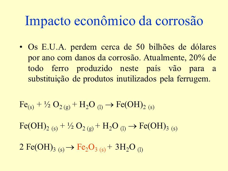 Impacto econômico da corrosão Os E.U.A. perdem cerca de 50 bilhões de dólares por ano com danos da corrosão. Atualmente, 20% de todo ferro produzido n