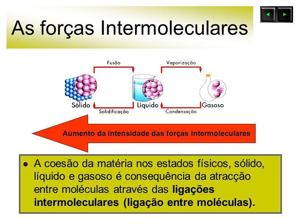 As forças Intermoleculares A coesão da matéria nos estados físicos, sólido, líquido e gasoso é consequência da atracção entre moléculas através das li