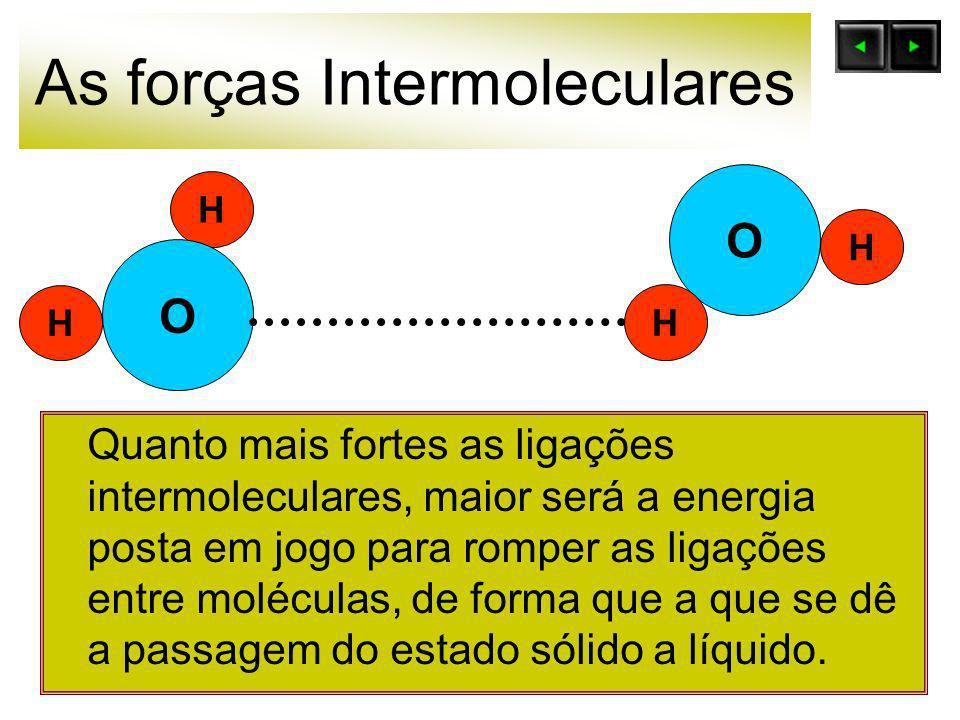 As forças Intermoleculares Quanto mais fortes as ligações intermoleculares, maior será a energia posta em jogo para romper as ligações entre moléculas