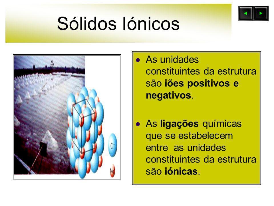 Sólidos Iónicos As unidades constituintes da estrutura são iões positivos e negativos. As ligações químicas que se estabelecem entre as unidades const
