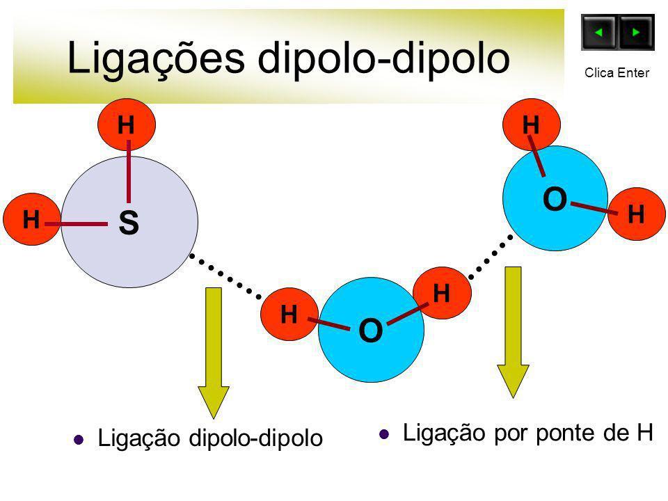 Ligações dipolo-dipolo Ligação dipolo-dipolo O H H H H O S H H Ligação por ponte de H Clica Enter