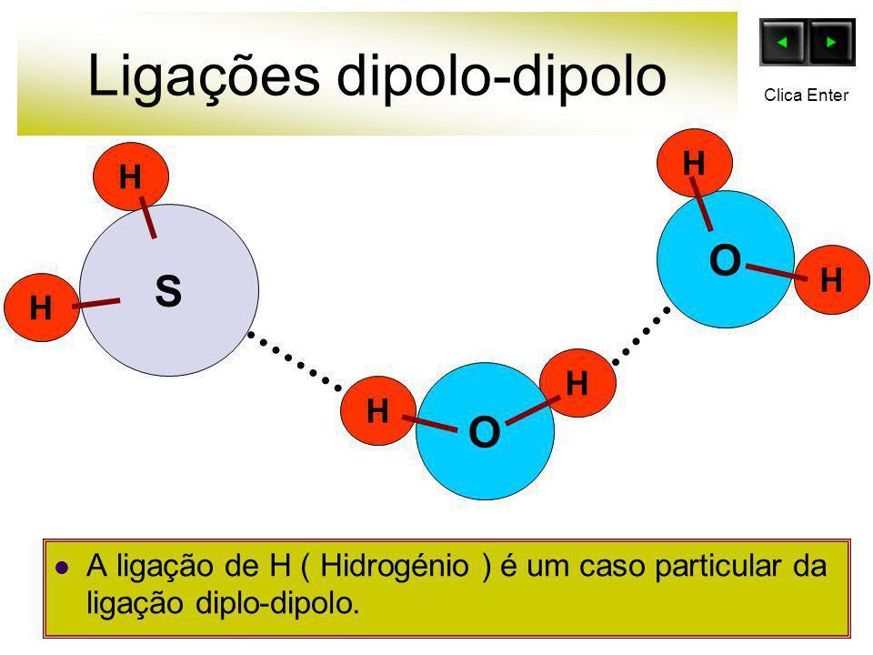 Ligações dipolo-dipolo O H H H H O S H H A ligação de H ( Hidrogénio ) é um caso particular da ligação diplo-dipolo. Clica Enter