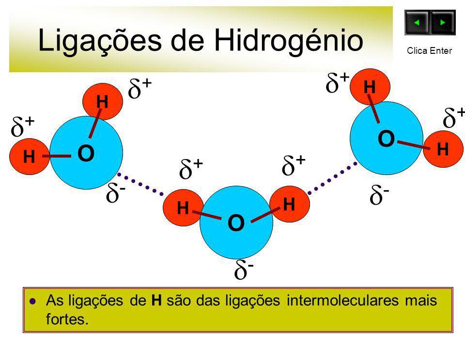 Ligações de Hidrogénio As ligações de H são das ligações intermoleculares mais fortes. O H H H H O O H H + - + + + + + - - Clica Enter