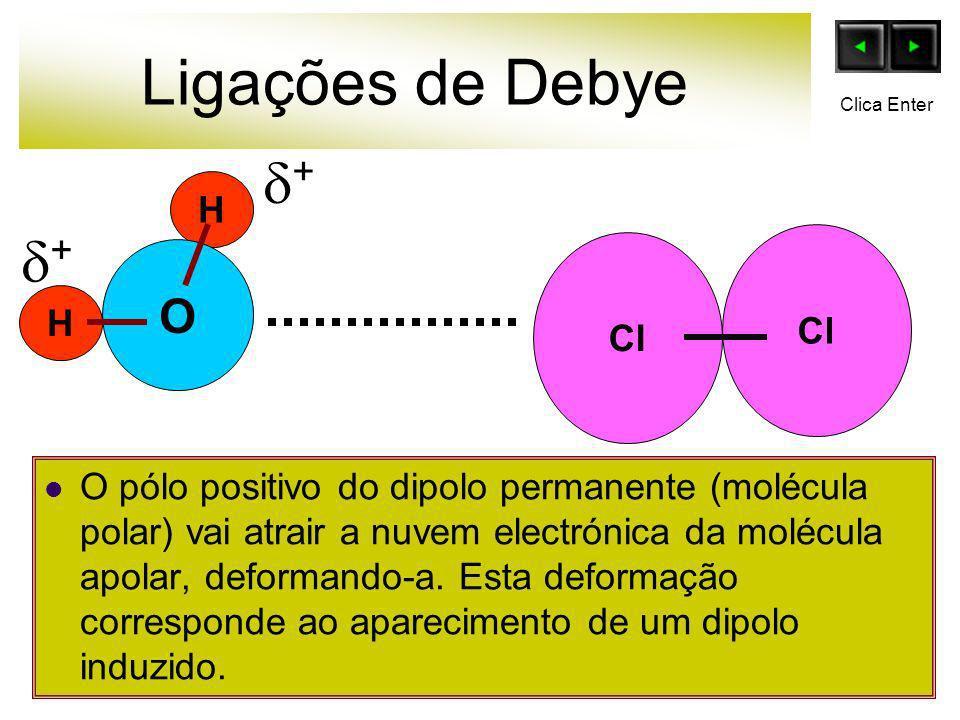 Ligações de Debye O pólo positivo do dipolo permanente (molécula polar) vai atrair a nuvem electrónica da molécula apolar, deformando-a. Esta deformaç