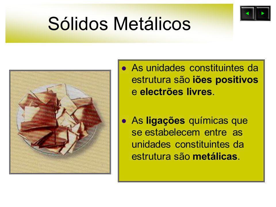 Sólidos Metálicos As unidades constituintes da estrutura são iões positivos e electrões livres. As ligações químicas que se estabelecem entre as unida