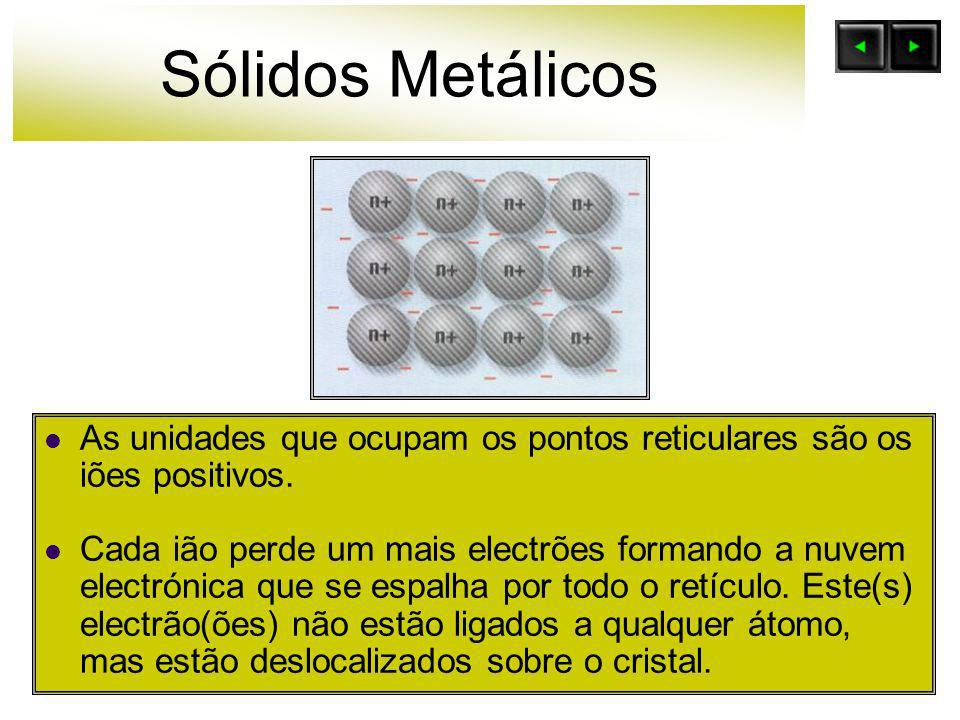 Sólidos Metálicos As unidades que ocupam os pontos reticulares são os iões positivos. Cada ião perde um mais electrões formando a nuvem electrónica qu