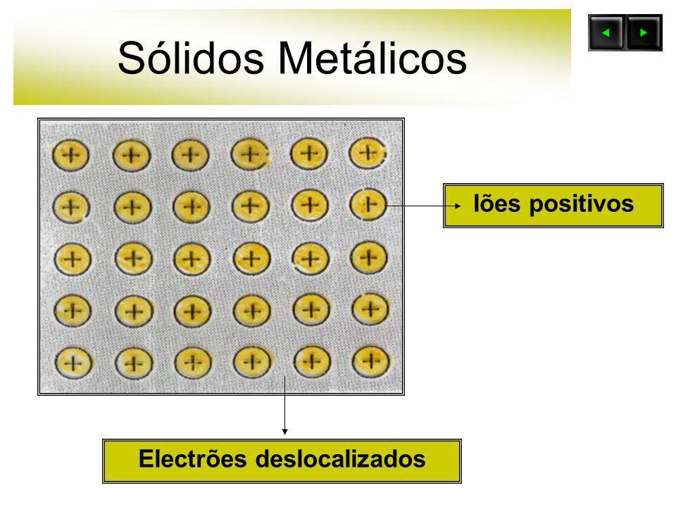 Sólidos Metálicos Electrões deslocalizados Iões positivos