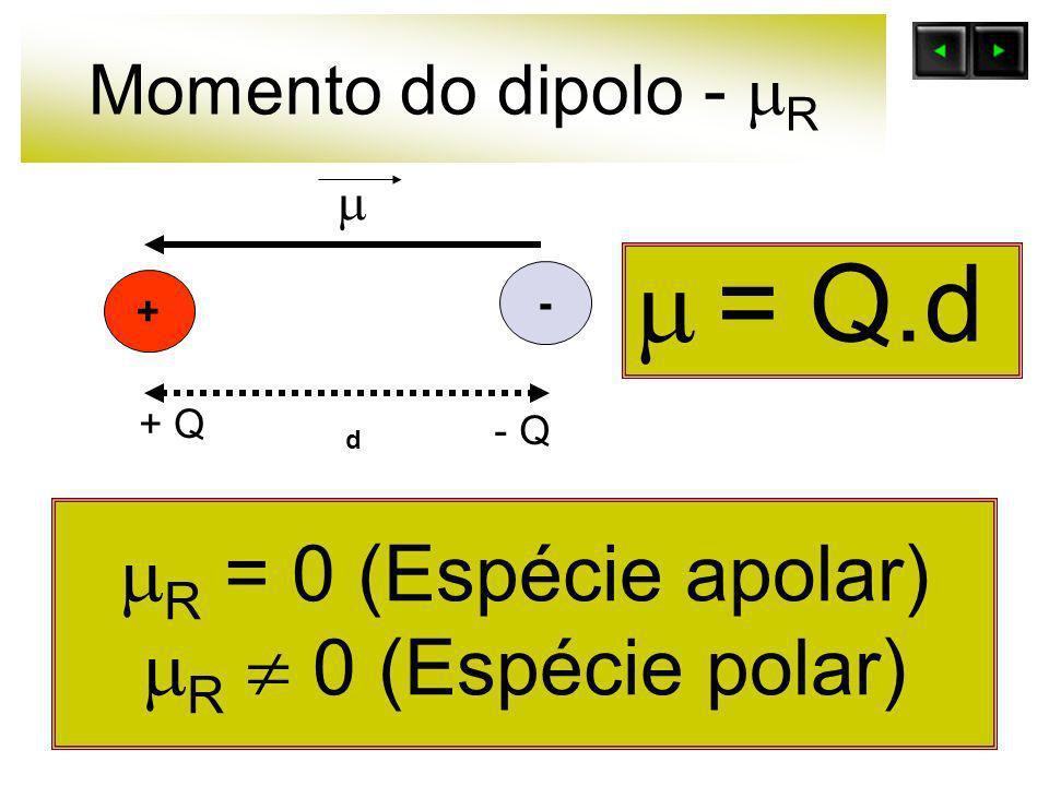 Momento do dipolo - R = Q.d + - d + Q - Q R = 0 (Espécie apolar) R 0 (Espécie polar)