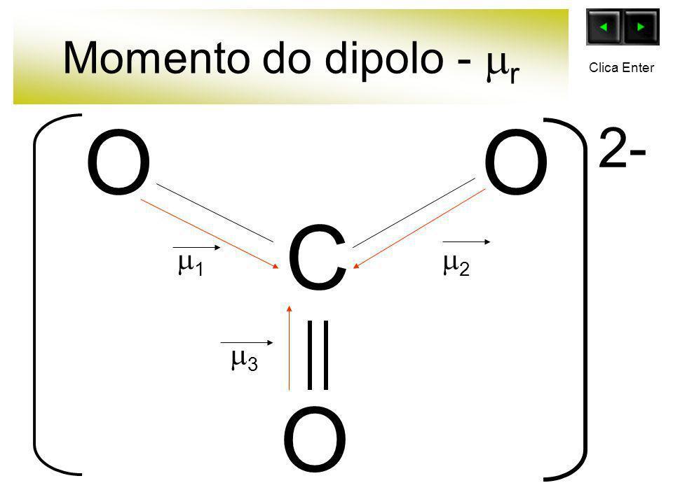 Momento do dipolo - r C OO O 2- 1 2 3 Clica Enter