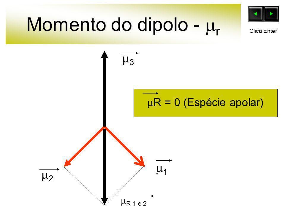 Momento do dipolo - r 1 2 3 R = 0 (Espécie apolar) R 1 e 2 Clica Enter