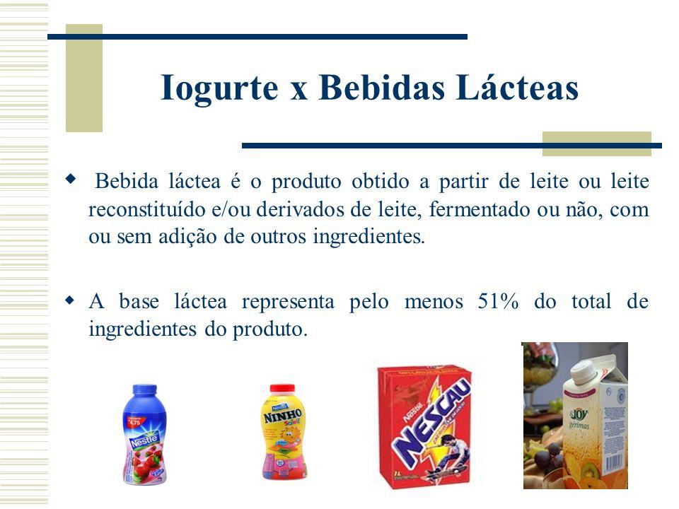 Iogurte x Bebidas Lácteas Bebida láctea é o produto obtido a partir de leite ou leite reconstituído e/ou derivados de leite, fermentado ou não, com ou