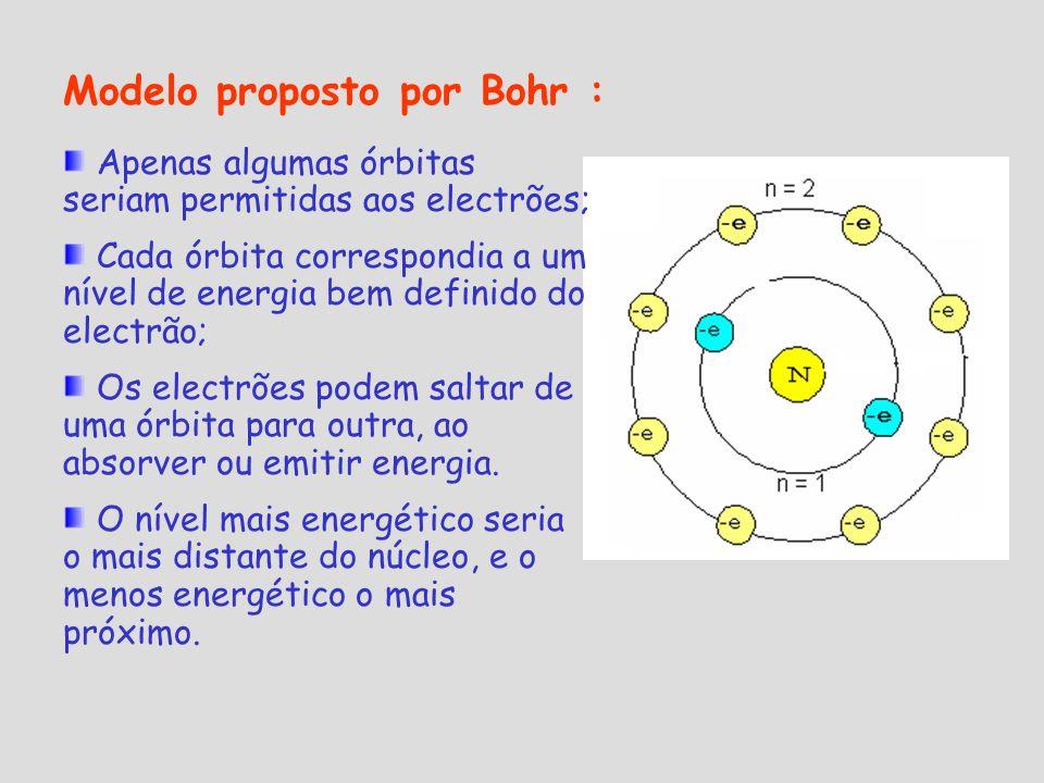 Modelo proposto por Bohr : Apenas algumas órbitas seriam permitidas aos electrões; Cada órbita correspondia a um nível de energia bem definido do elec
