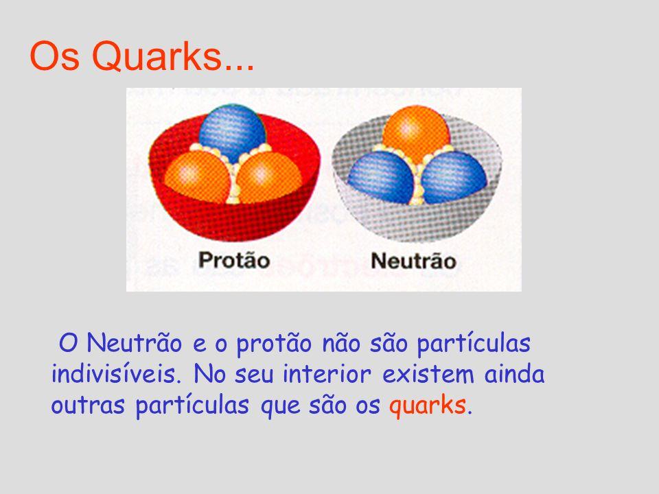Os Quarks... O Neutrão e o protão não são partículas indivisíveis. No seu interior existem ainda outras partículas que são os quarks.